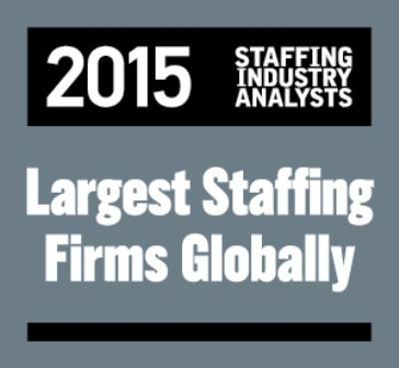Rullion Largest Staffing Firms Globally